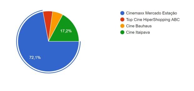 cinema-petropolis- pesquisa
